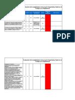 Formato Evaluación Cumplimiento de La Ley 29783.Xls