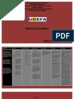 DERECHO DE ALIMENTO