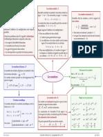 les-ensembles-de-nombres-schema-resume
