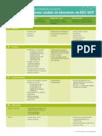 FNE_Biomarkers_PFC-MVP+Laboratory+Testing_Spanish
