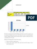 Corporate Finance Project