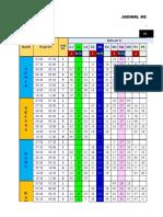 Edit Jadwal Ptmt 30 Agst - 3 Sep
