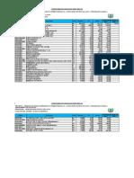 11.2 CRONOGRAMA MATERIALES AYLAPAMPA