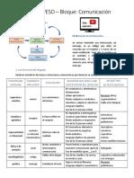 4º ESO Comunicación y Funciones Del Lenguaje