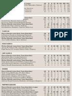 Hawaii Baseball Report - Sept. 12, 2021