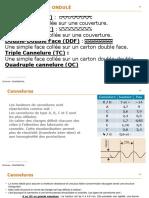 FORMATION PAPIERS ET PROCEDES DE TRANSFORMATION PACK1PARTIE2