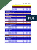 Procurement 20110405