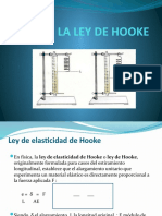 LA LEY DE HOOKE