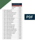 Analizando_Informacion Computación UVEG