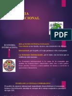 PRESENTACION Economia Internacional (1)