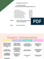 Cuadro Comparativo de Derecho Objetivo, Derecho Subjetivo, Derecho