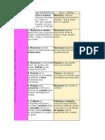 1 Socioemocional PREESC Concentrado Esc Zona Sector-31!08!21 (1)