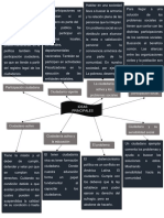 mapa conceptual etica