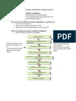 F4 CHAPTER 1 SCIENTIFIC INVESTIGATION