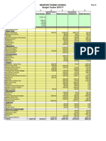 Budget Tracker Year End Less Vat (Paper B)