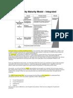 CMMI Process Area