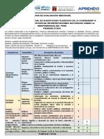 Ficha de Evaluación_ Concurso de Disertación