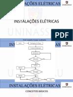 INSTALAÇOES ELETRICA AULA 01 ARQ