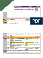 Reuniunea 2021 Program