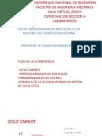 Ciclos teoricos MCI (1)