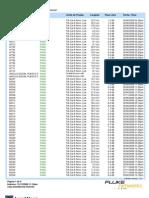 Ejemplo Certificado cableado  Resumen General