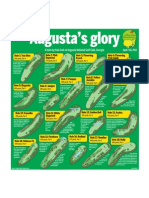 Augusta's glory