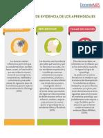 Ciclo Analisis Evidencia Del Aprendizaje Desc