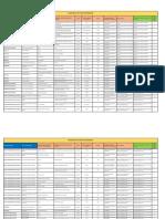 RegistroActivosDeInformacion_v02-2018