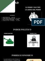EL PODER Y SUS TIPOS