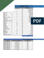 523802944 Evaluacion de Costos
