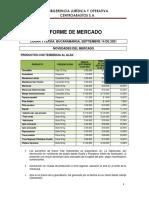 Informe de Mercado Septiembre 14 de 2021