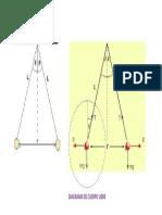 Figura Problema 2