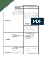 FLUJOGRAMA GESTION DE OPERACIONES