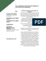 HOJA PROCESAL DE LA DEMANDA DE PETICIÓN DE HERENCIA Y DECLARACIÓN DE HEREDERO