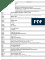 API Titles