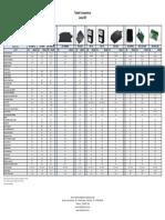 Multi Portal - Linha RST - Comparativo