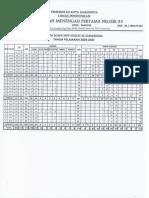Surat Keterangan Jumlah Siswa Per Rombel SMPN 35 Smd