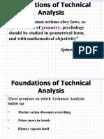 technical analysis pres