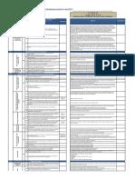 ATC Fiche Evaluation Finale Greenbanding