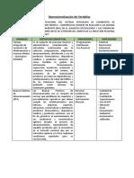 Operacionalización de Variables - BIOESTADISTICA