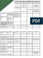 Resumão Protocolos - BSCI
