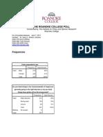 RC Poll.frequencies.april 2011[1]