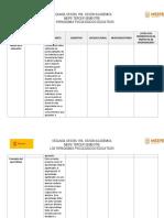 Cuadro Paradigmas Psicológicos Educativos. 2