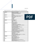 EBA - Lists of Banks participating in the EU 2011 wide stress tests