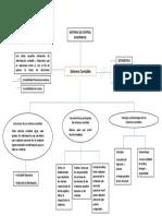 Mentefacto Sistema contable