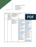 Referencias bibliográficas - diarios e independencia del Perú