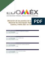 Ubicación de Los Puestos de La Jornada Nacional de Vacunación Antirrábica Canina y Felina 2021 en Toluca