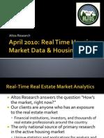 Predicting US Housing Prices