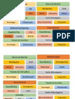Bingo Geográfico - Velha e Nova Ordem Mundial