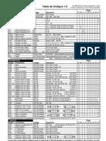 Manual-Assembler- Intel 80186